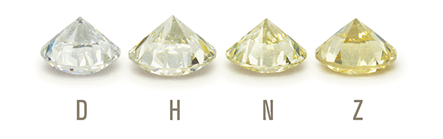 GIA Diamond Color